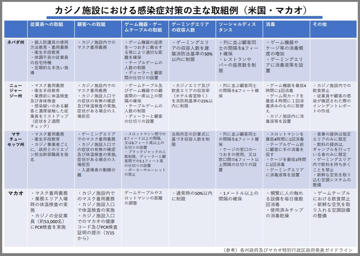 会 カジノ 管理 委員